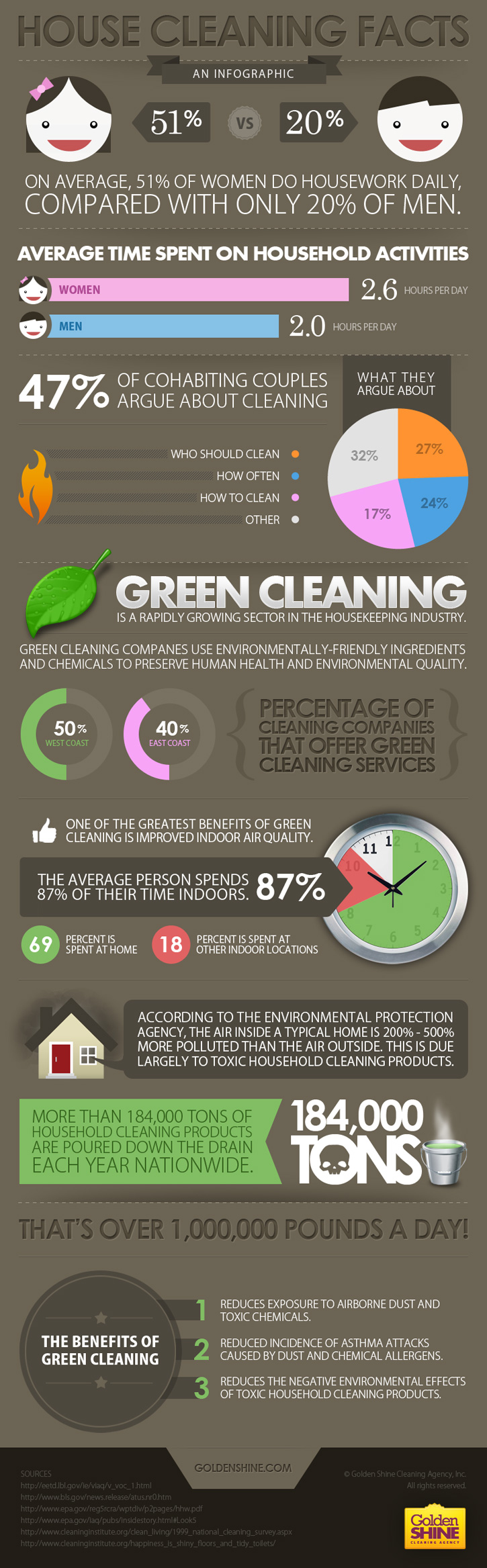 house_cleaning_infographic.jpg